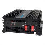 VTCI320 Convertidores CC/CC